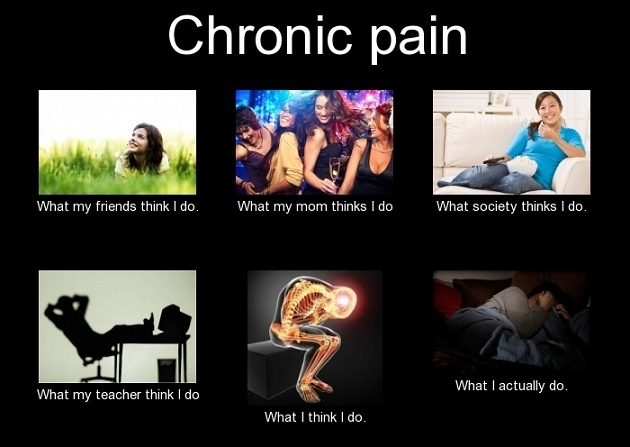 frabz-chronic-pain-what-my-friends-think-i-do-what-my-mom-thinks-i-do-13bfe4.jpg