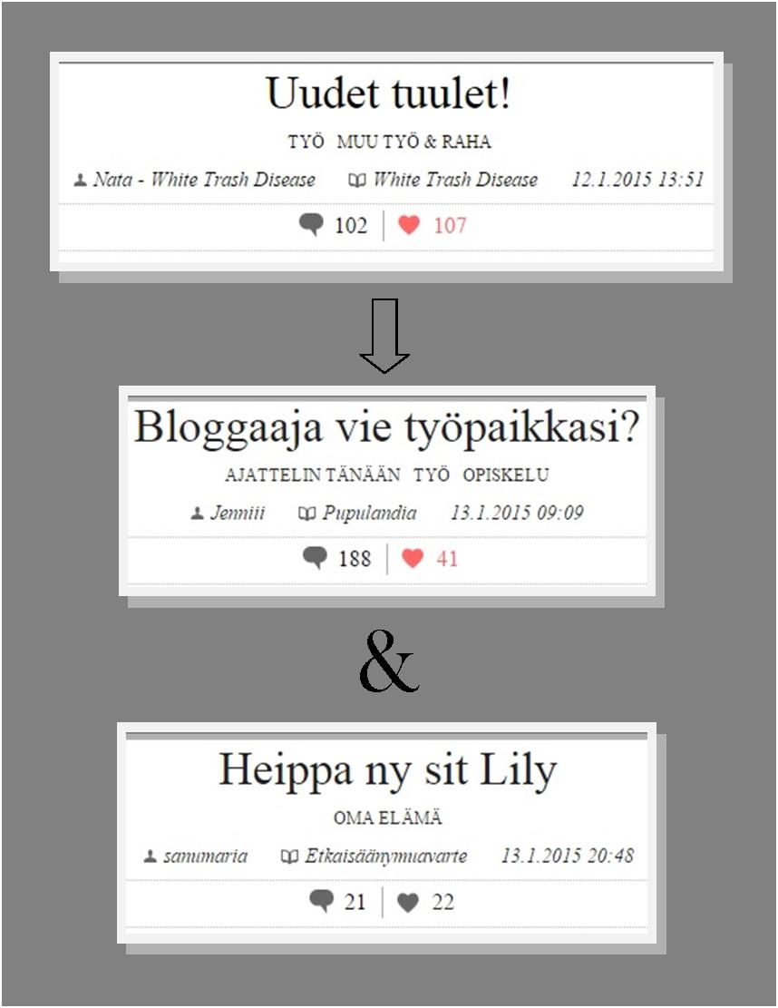 Ajankohtaisia ajatuksia Lilystä ja bloggaamisesta