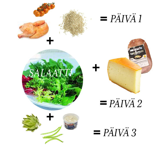 evaat_salaatti.jpg
