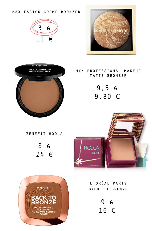 kosmetiikka tuotteen paino.jpg