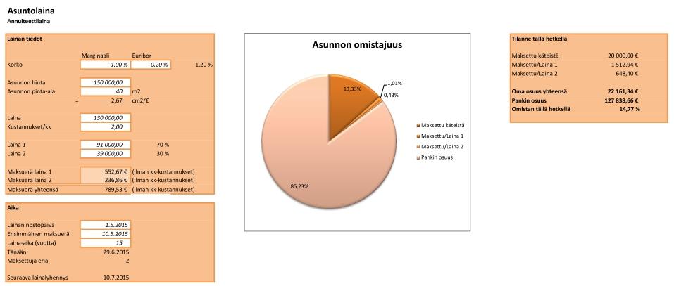 Asuntolaina <3 Excel