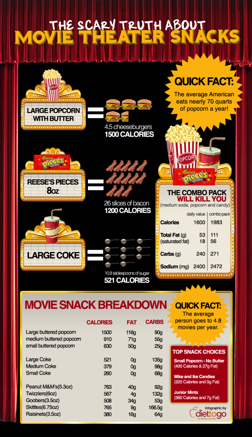 movie-theater-unhealthy-snacks_1.png