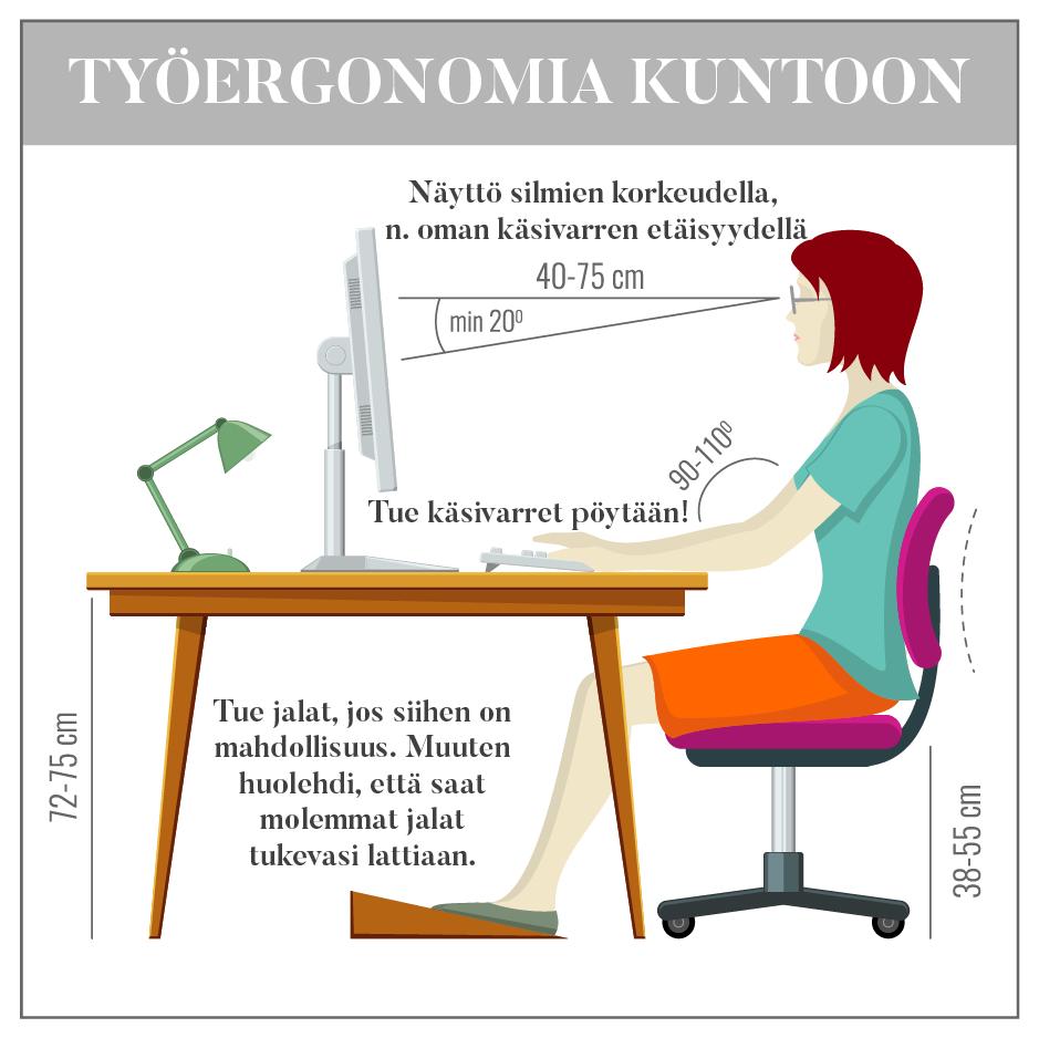 ergonomia.png