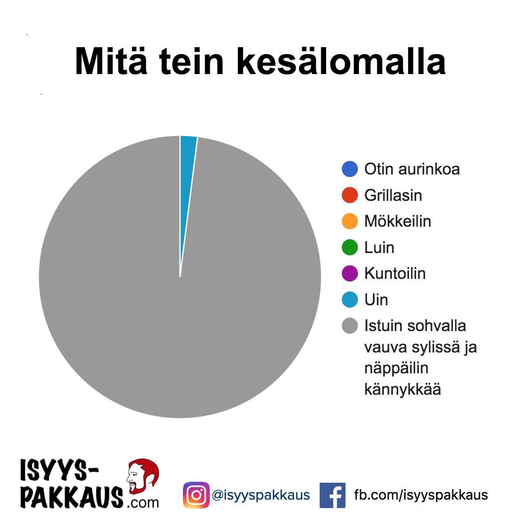 kesaloma_0.png
