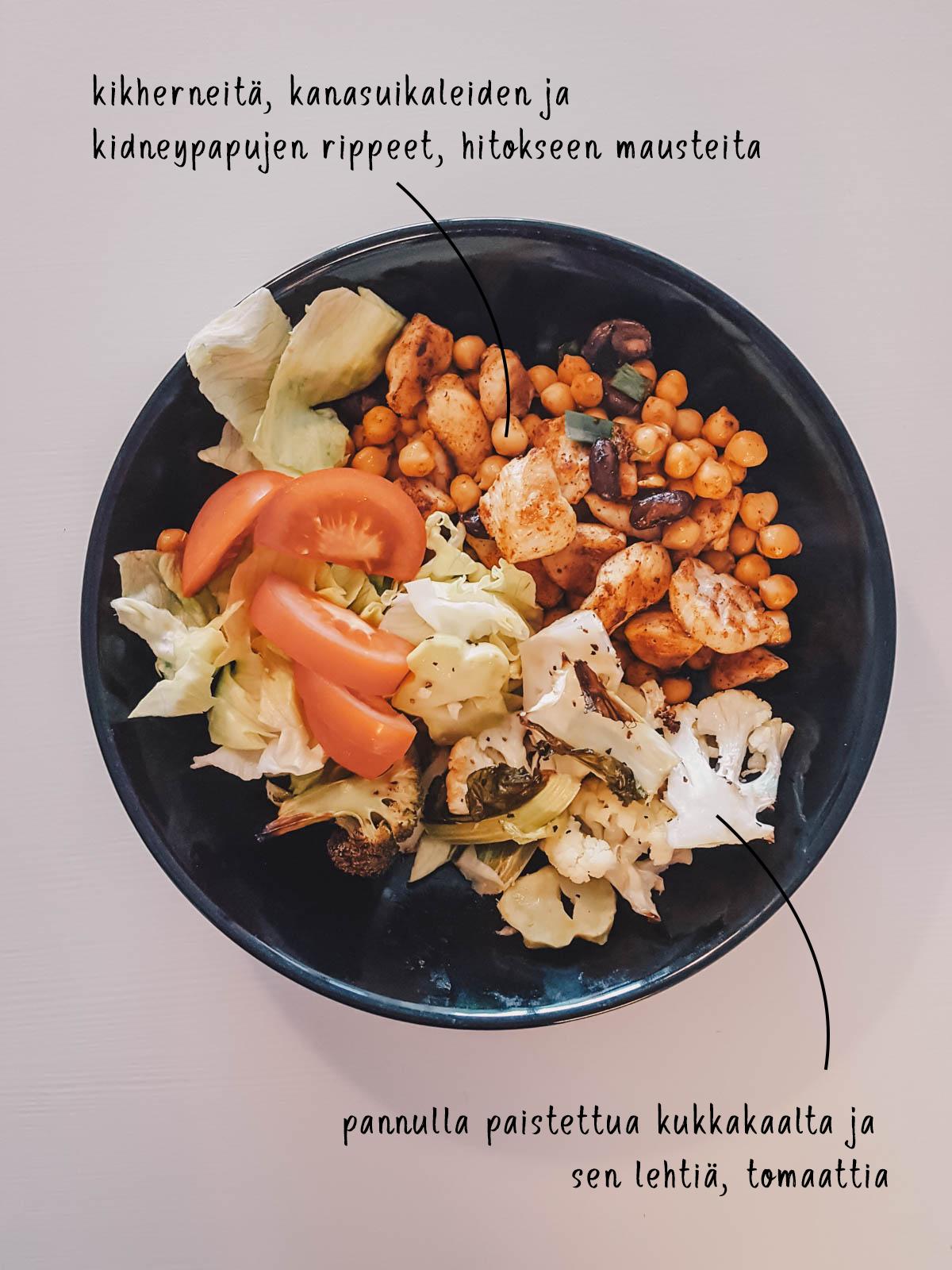ruokahavikki-miten-valttaa-2018.jpg