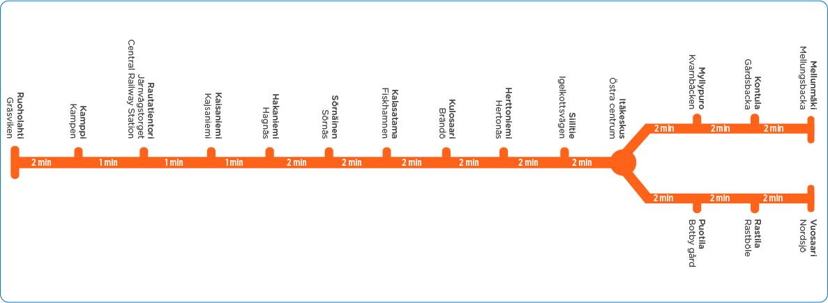 Metromatkailun sattumuksia