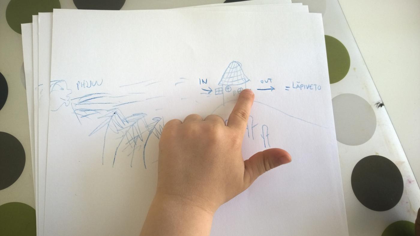 Raparperikokki ja läpiveto
