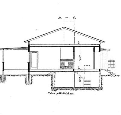 Onko huonekorkeus 2.5m liian matala uudessa talossa?ev